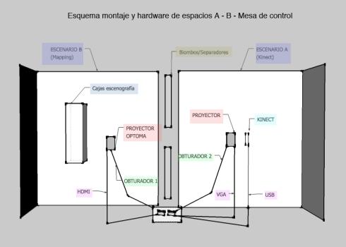 Vistas del montaje aproximado del espacio A-B y esquema hardware